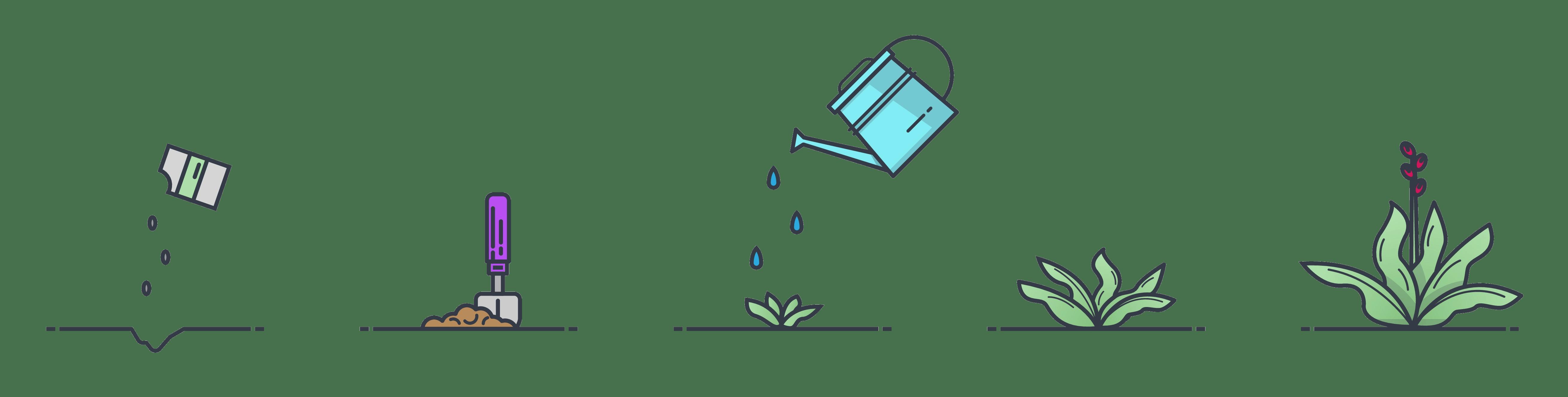 Nachhaltig Wachsen mit Idunatek, Suchmaschinenoptimierung