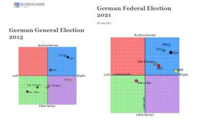 Bundestagswahl 2021: Warum wir Die Linke (und Die Partei) unterstützen